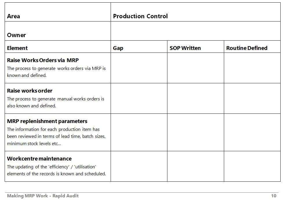 MRP Audit Template