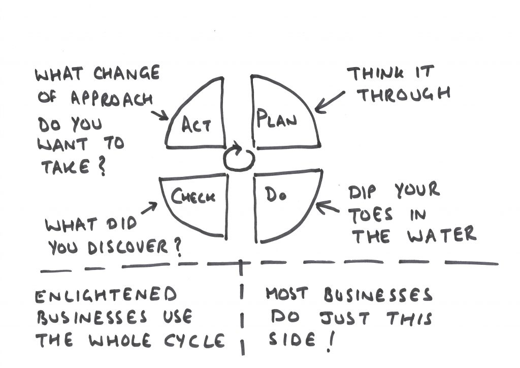 Use the PDCA cycle to improve on time delivery performance